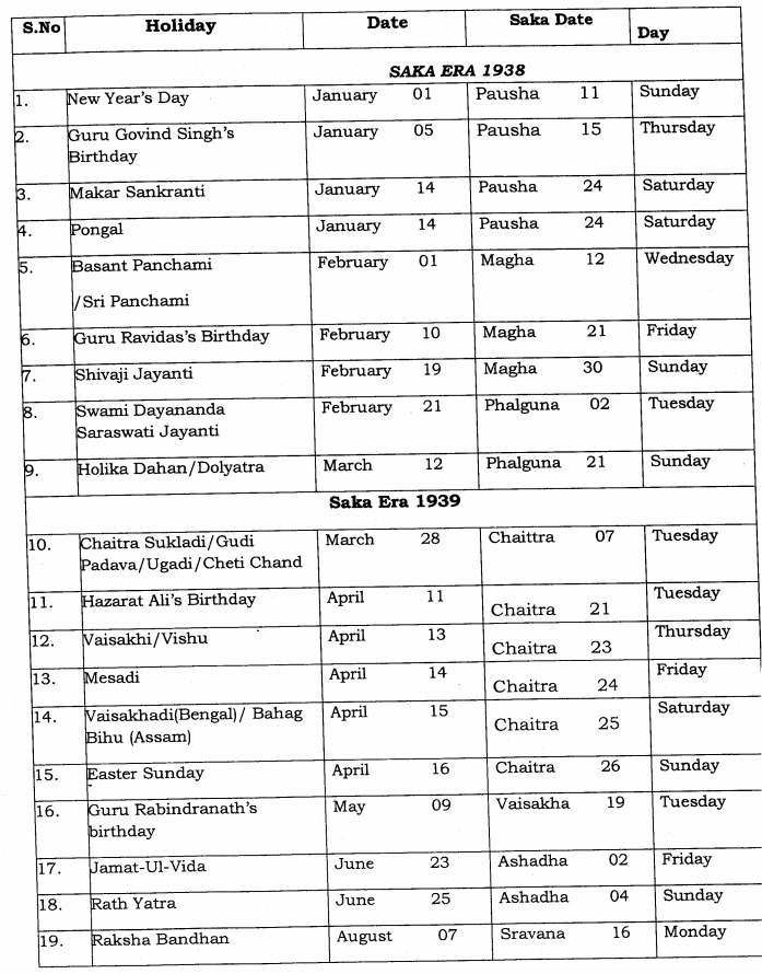Holidays for Central Government Employees during year 2017 ...